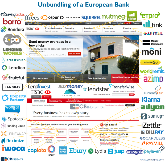 unbundling-of-european-bank-v2