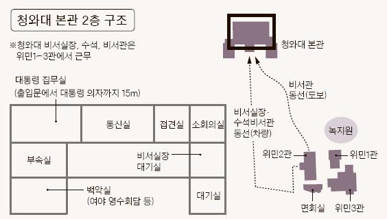 청와대 본관 2층과 경내. (출처 중앙일보)