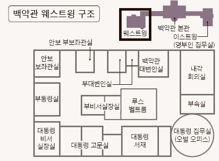 백악관 웨스트윙구조. 출처 중앙일보.