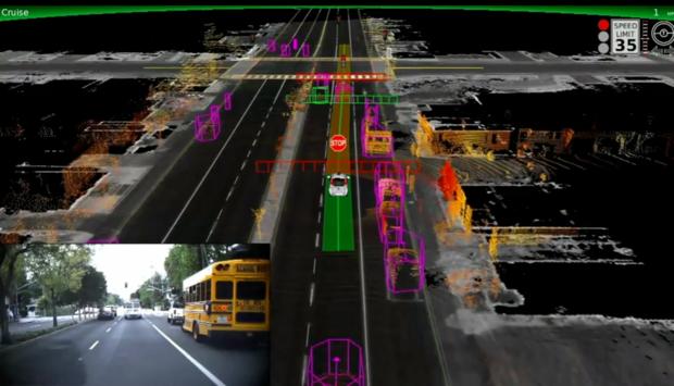 구글카가 세상을 바라보는 모습. 스쿨버스를 인식하고 버스가 출발할 때까지 멈춰서 기다린다. (사진출처 : 구글)